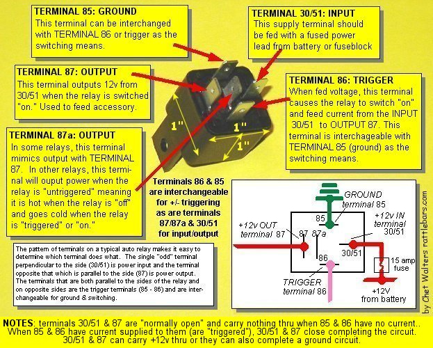 relaydescptn ava voyager xii tech tips kawasaki voyager xii wiring diagram at panicattacktreatment.co